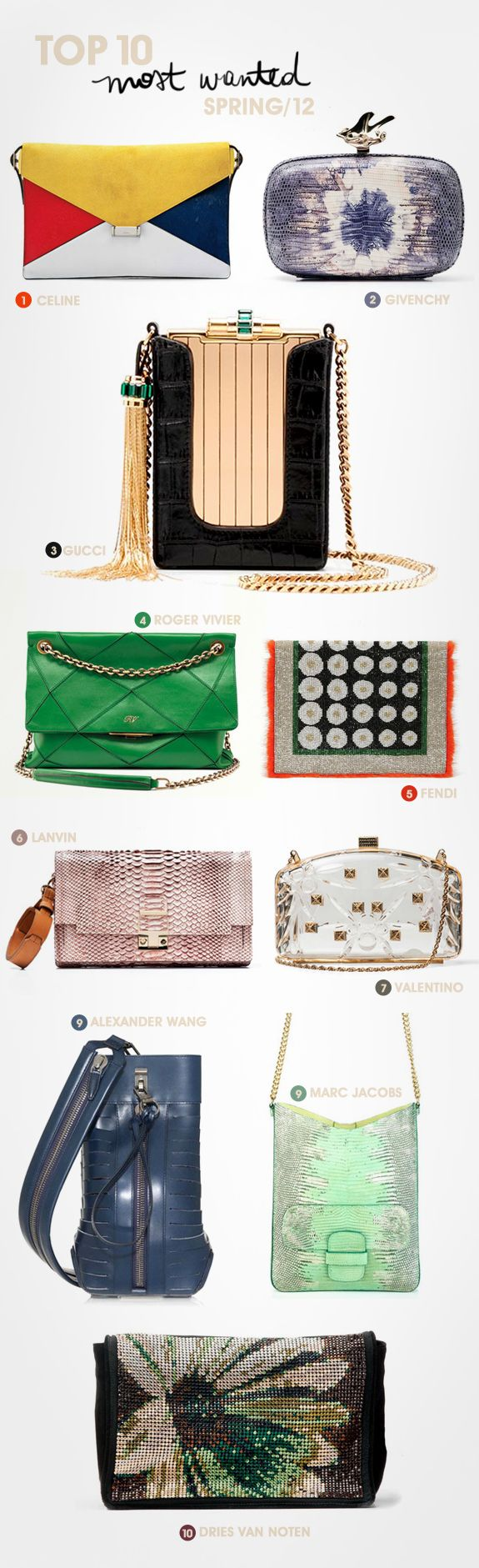Top 10 most wanted – bags edition