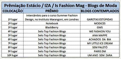 Premio Melhores Blogs Brasil
